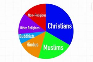 is-islam-bad